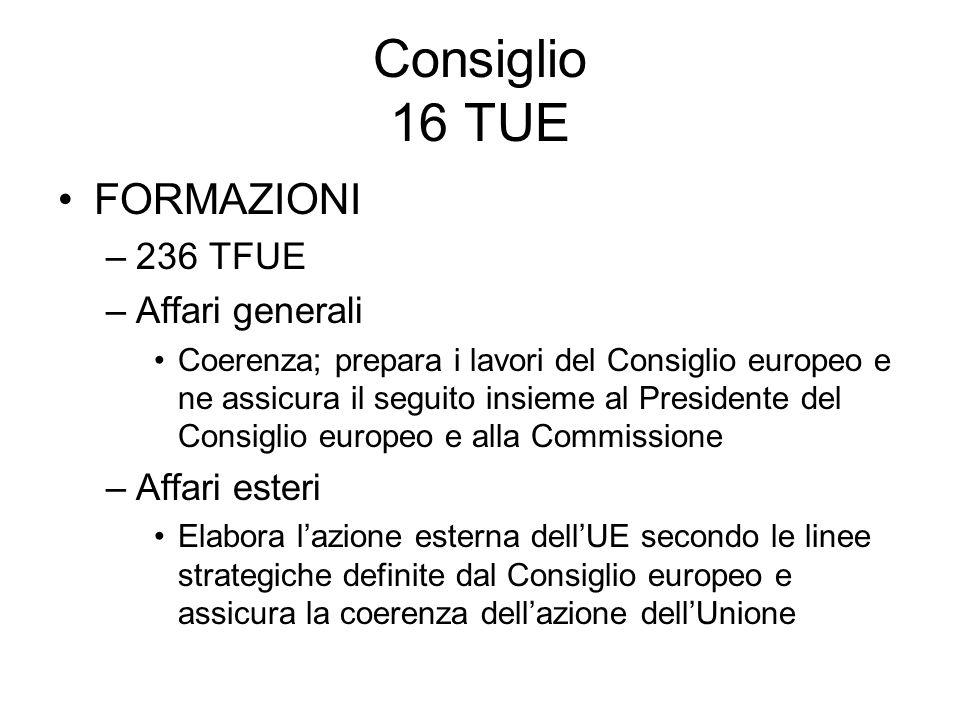 Consiglio 16 TUE FORMAZIONI 236 TFUE Affari generali Affari esteri