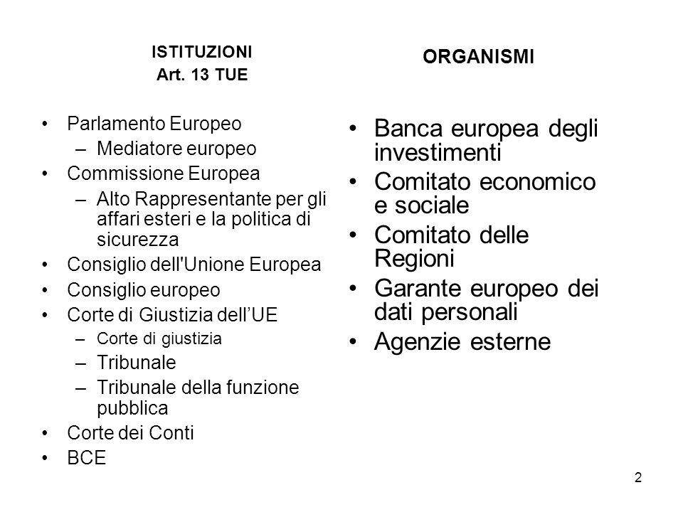Banca europea degli investimenti Comitato economico e sociale