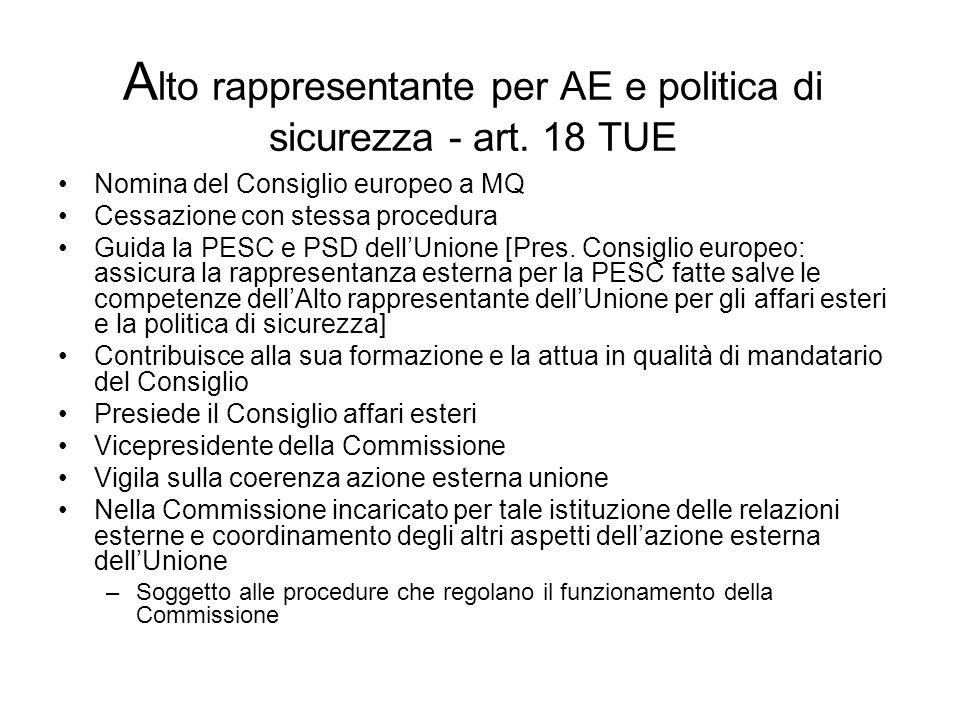 Alto rappresentante per AE e politica di sicurezza - art. 18 TUE