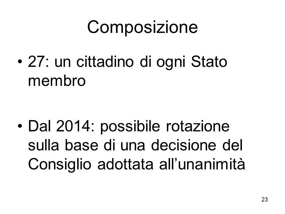 Composizione 27: un cittadino di ogni Stato membro