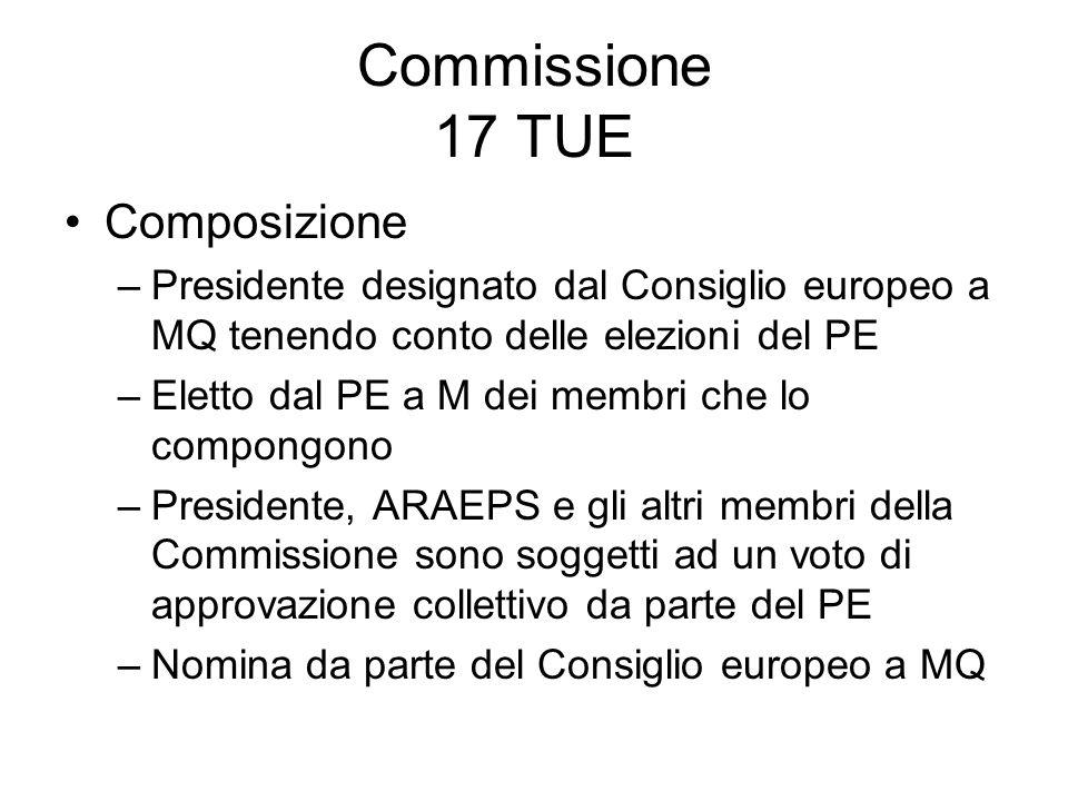 Commissione 17 TUE Composizione