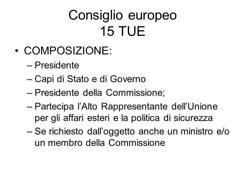 Consiglio europeo 15 TUE COMPOSIZIONE: Presidente