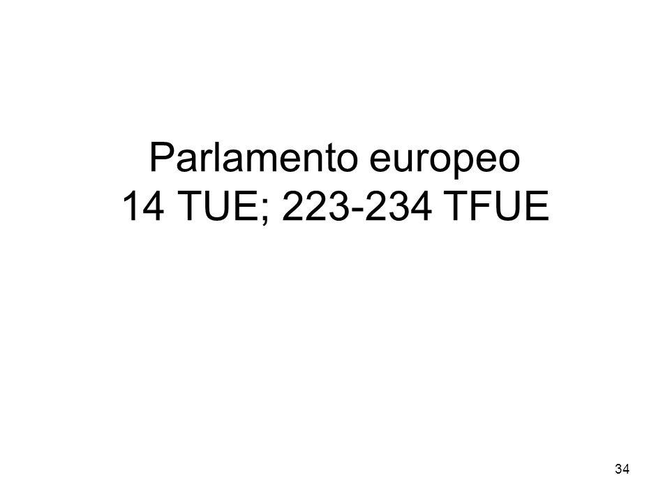 Parlamento europeo 14 TUE; 223-234 TFUE