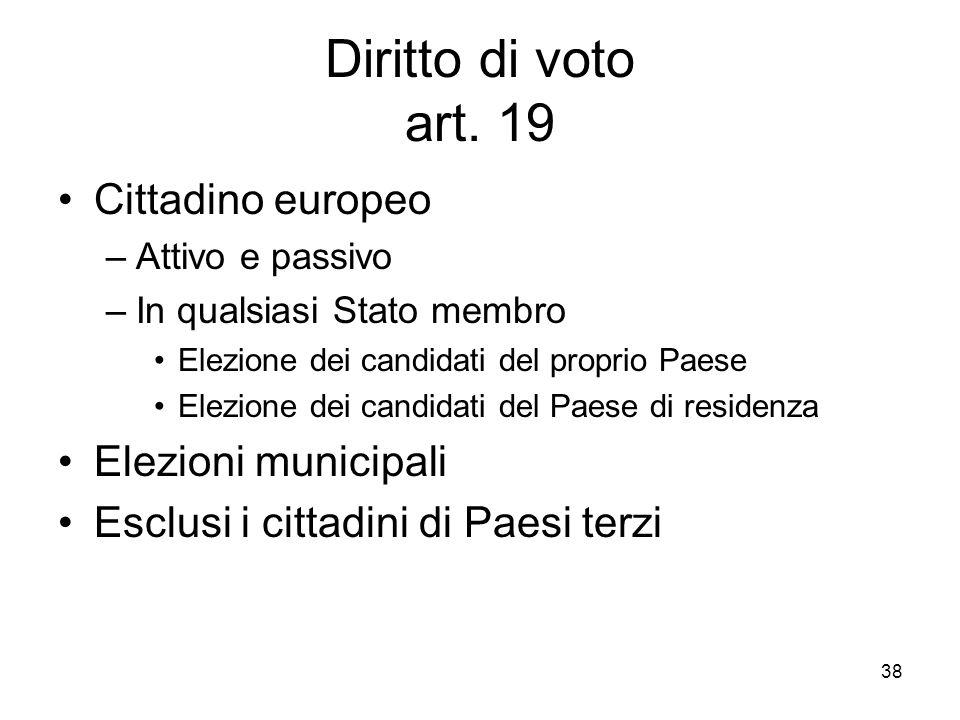 Diritto di voto art. 19 Cittadino europeo Elezioni municipali