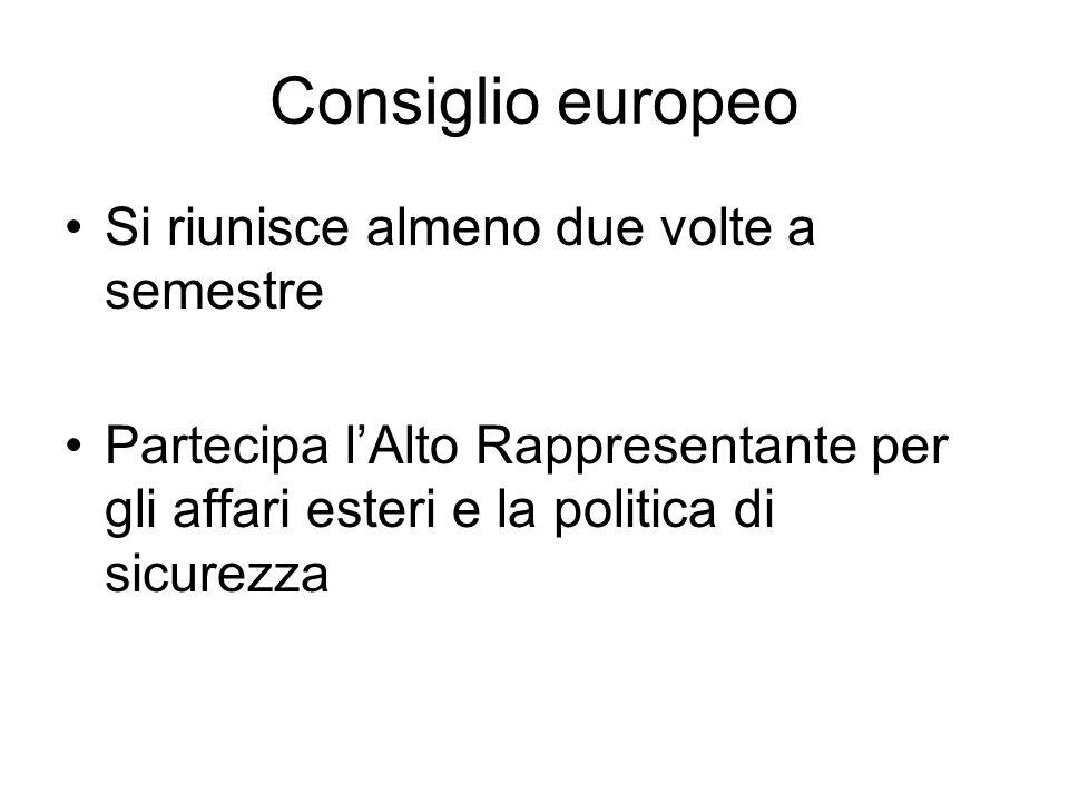 Consiglio europeo Si riunisce almeno due volte a semestre