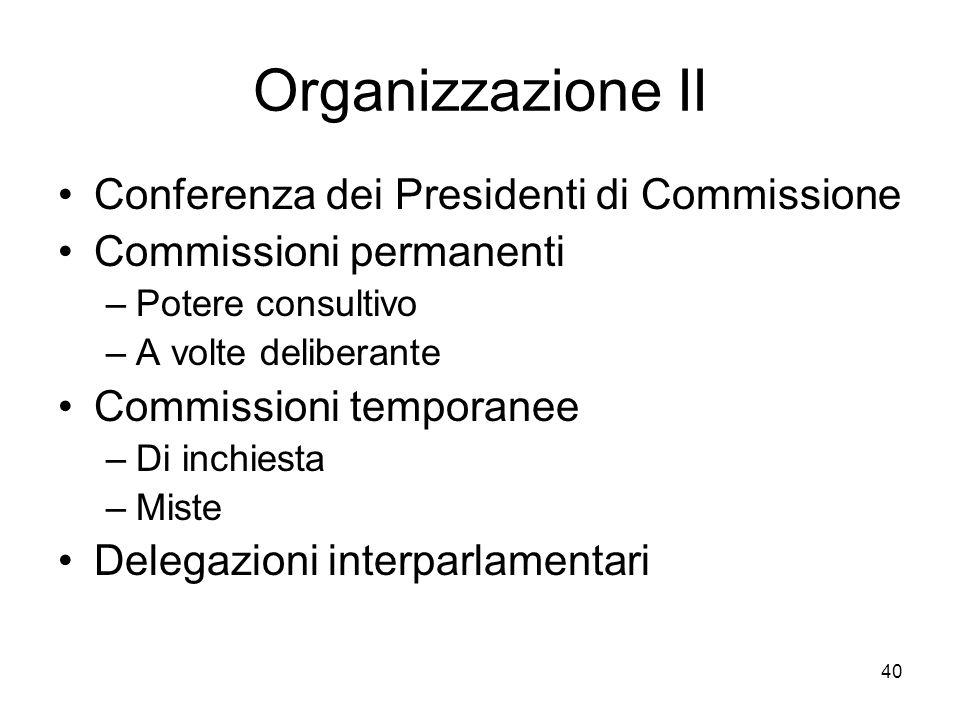 Organizzazione II Conferenza dei Presidenti di Commissione