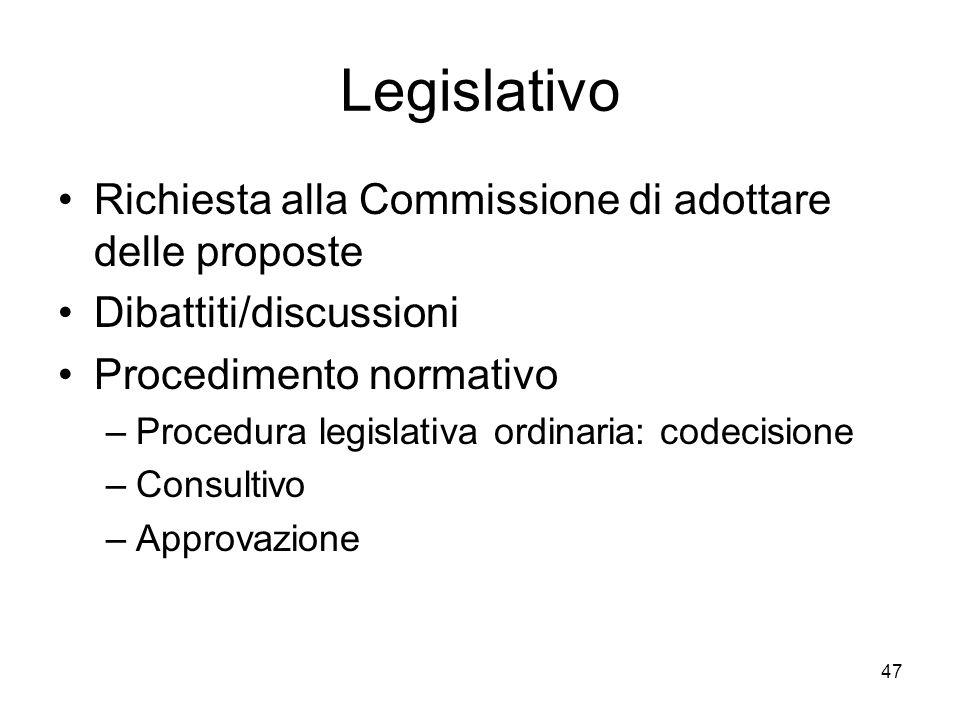 Legislativo Richiesta alla Commissione di adottare delle proposte