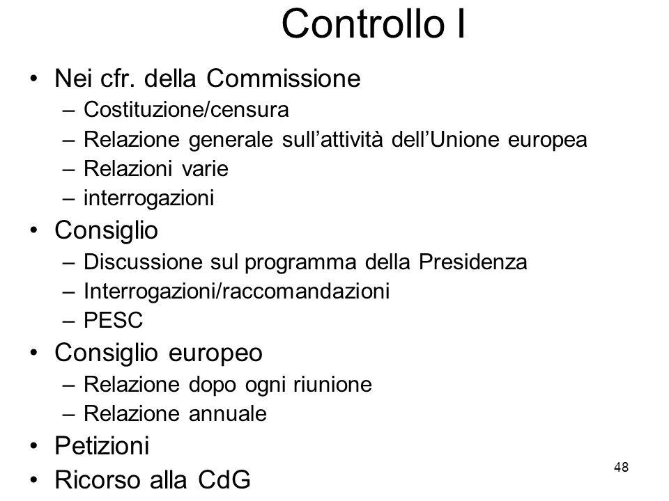 Controllo I Nei cfr. della Commissione Consiglio Consiglio europeo