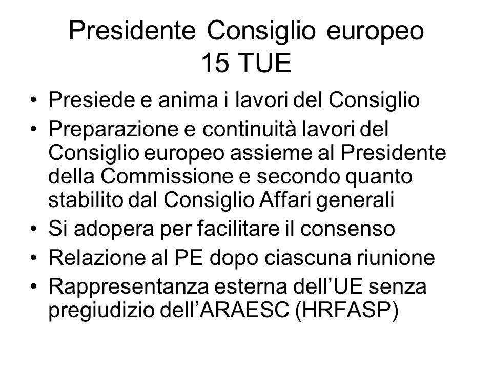 Presidente Consiglio europeo 15 TUE