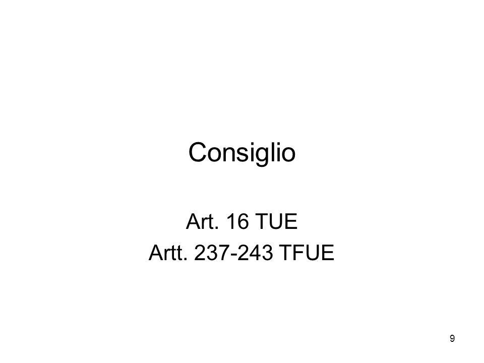 Consiglio Art. 16 TUE Artt. 237-243 TFUE