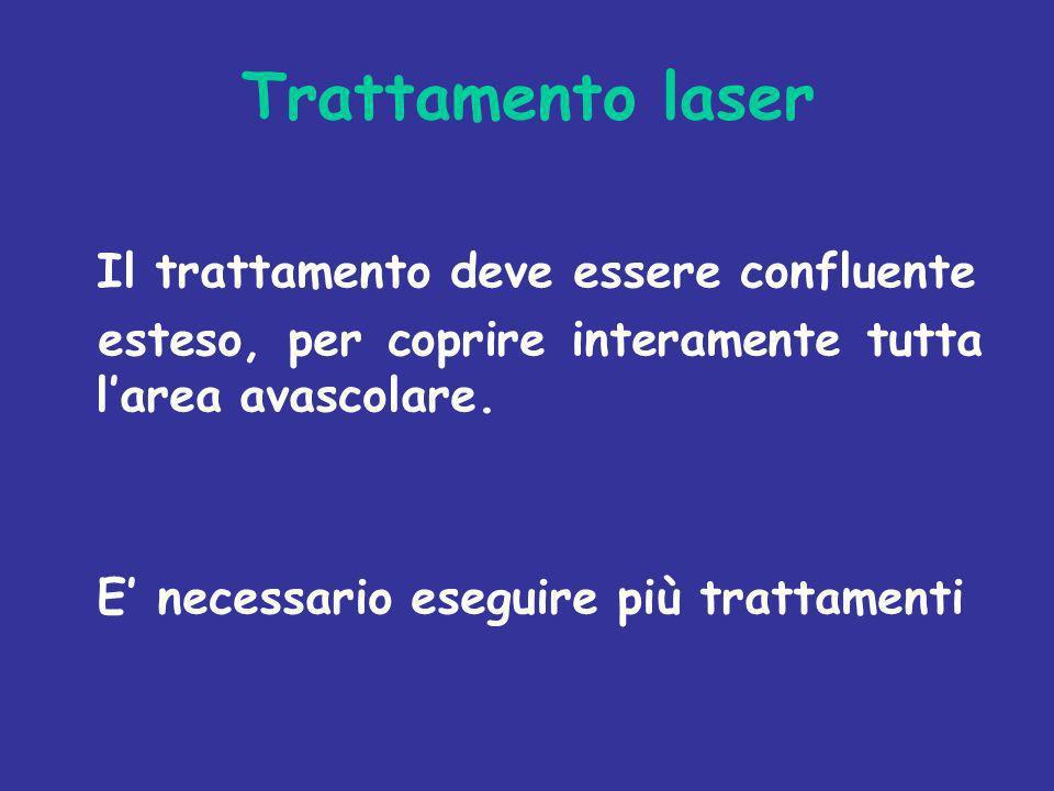 Trattamento laser Il trattamento deve essere confluente