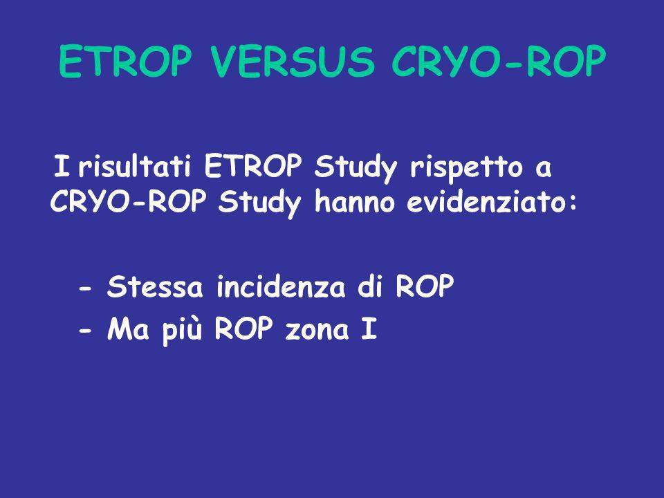 ETROP VERSUS CRYO-ROP I risultati ETROP Study rispetto a CRYO-ROP Study hanno evidenziato: - Stessa incidenza di ROP.