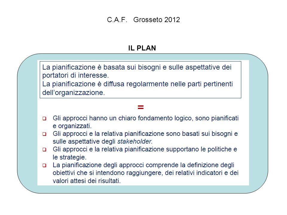 C.A.F. Grosseto 2012 IL PLAN