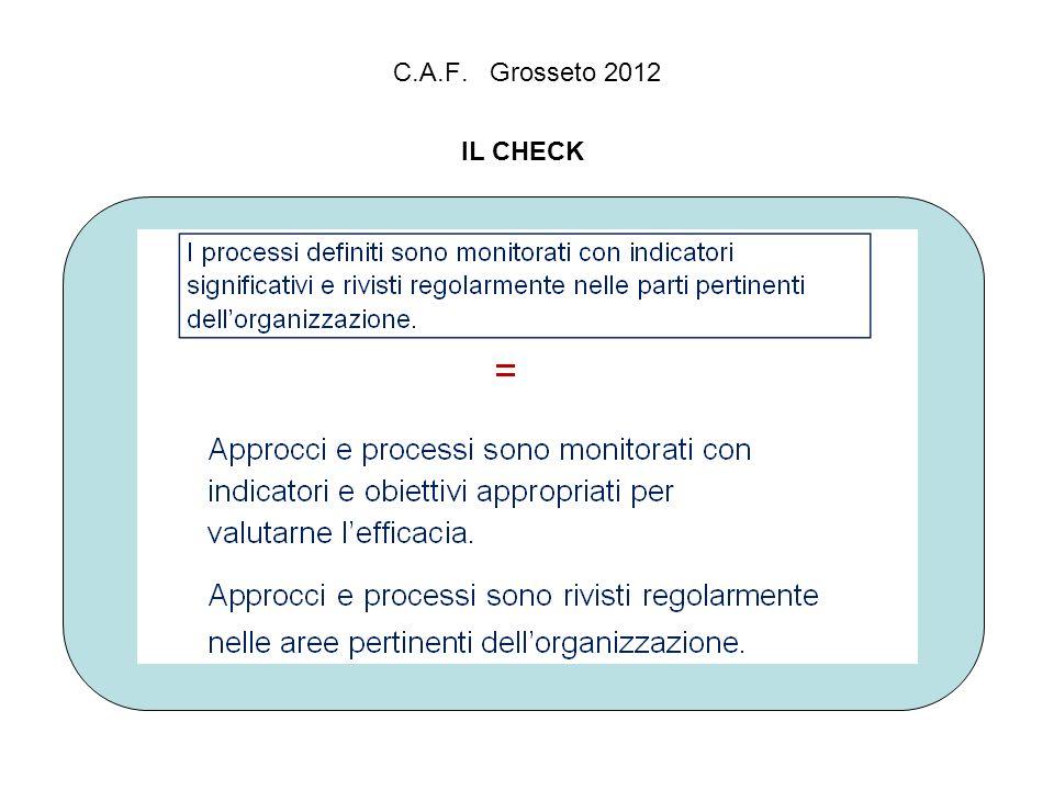 C.A.F. Grosseto 2012 IL CHECK