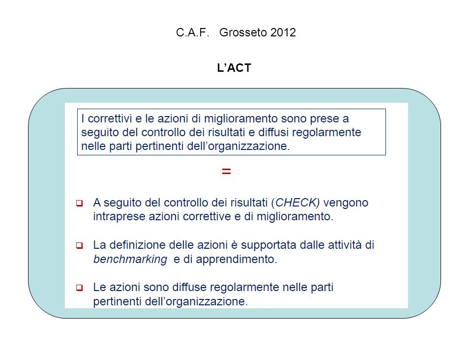 C.A.F. Grosseto 2012 L'ACT