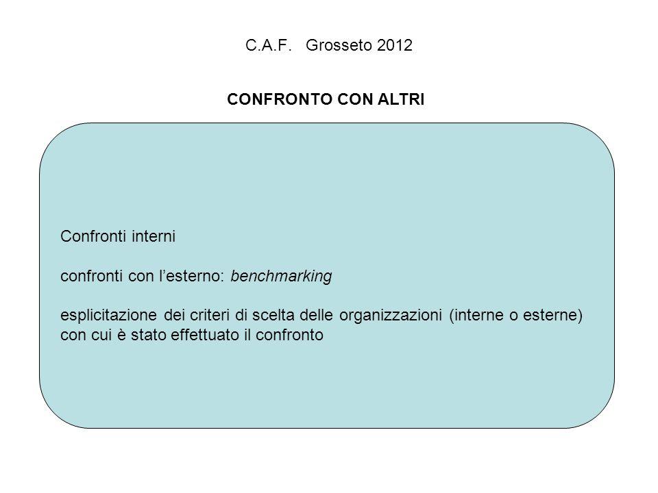 C.A.F. Grosseto 2012 CONFRONTO CON ALTRI. Confronti interni. confronti con l'esterno: benchmarking.