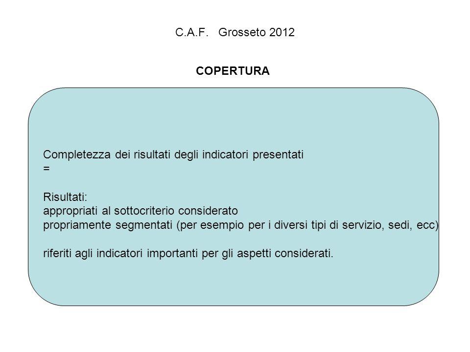 C.A.F. Grosseto 2012 COPERTURA. Completezza dei risultati degli indicatori presentati. = Risultati: