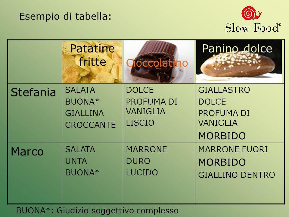 Patatine fritte Panino dolce Stefania Marco Cioccolatino