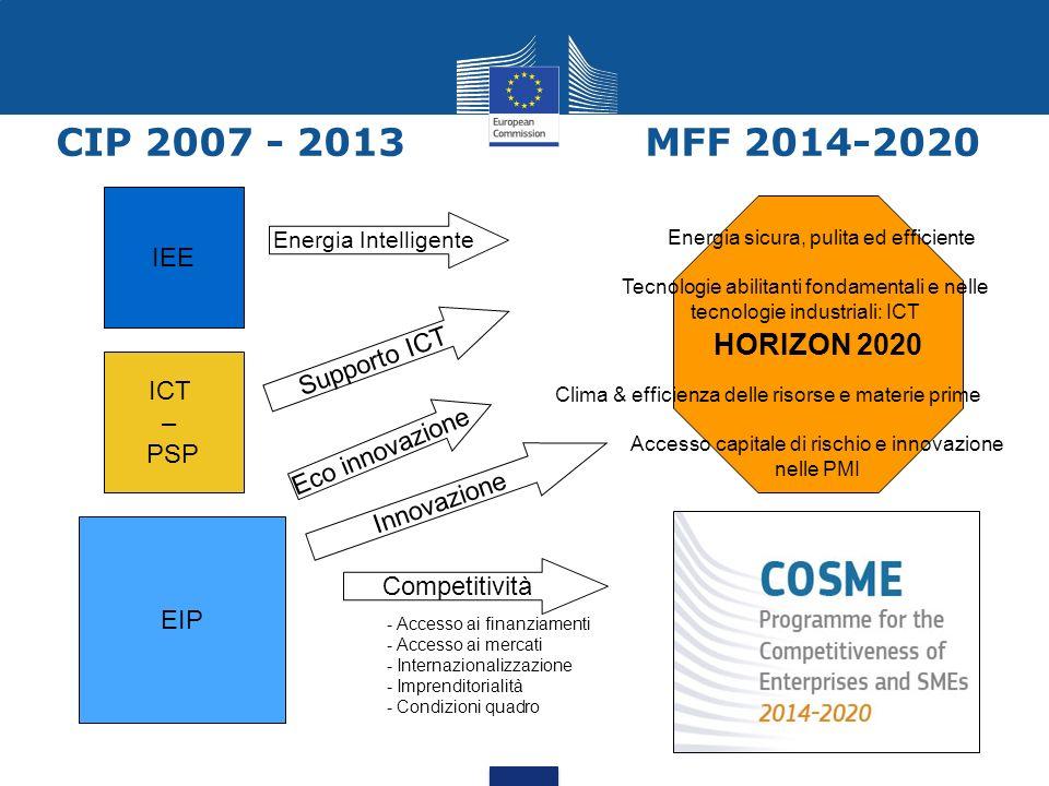 CIP 2007 - 2013 MFF 2014-2020 HORIZON 2020 IEE Supporto ICT ICT – PSP