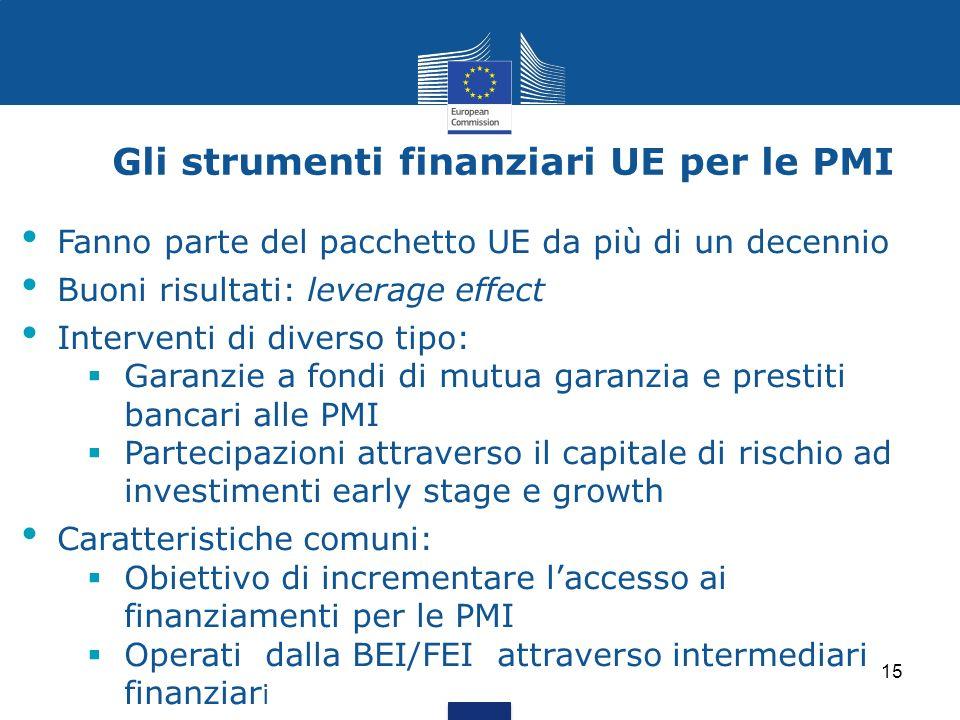 Gli strumenti finanziari UE per le PMI