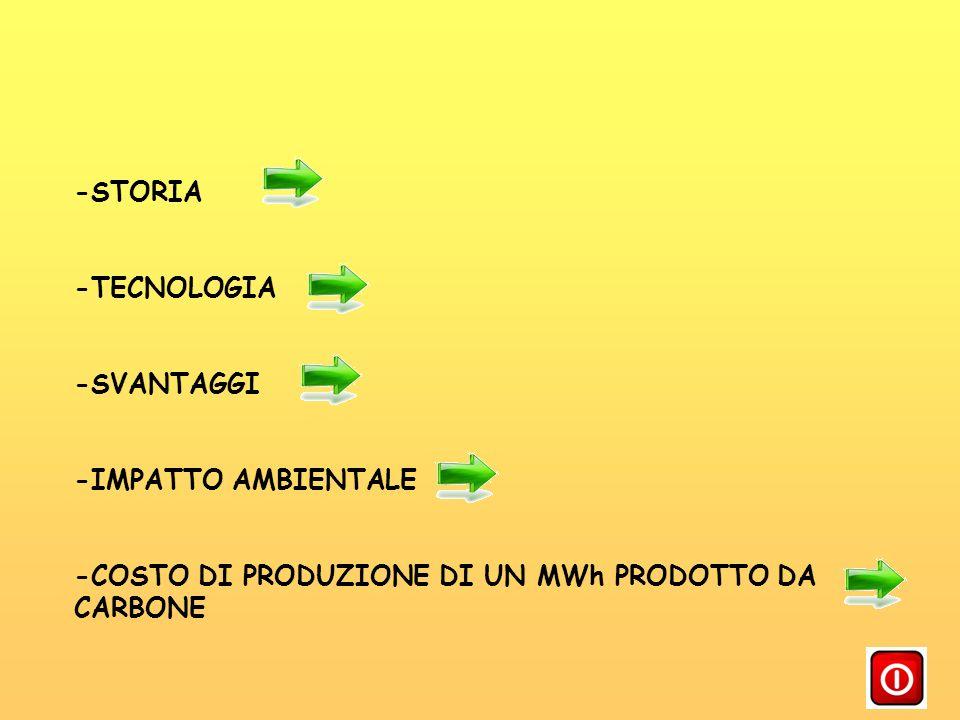 -STORIA -TECNOLOGIA. -SVANTAGGI. -IMPATTO AMBIENTALE.