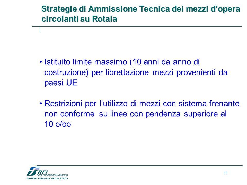 Strategie di Ammissione Tecnica dei mezzi d'opera circolanti su Rotaia