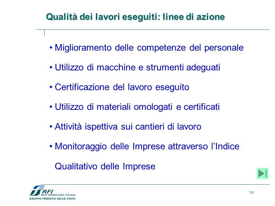 Qualità dei lavori eseguiti: linee di azione