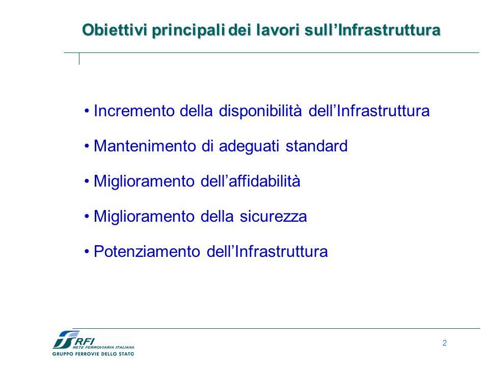 Obiettivi principali dei lavori sull'Infrastruttura
