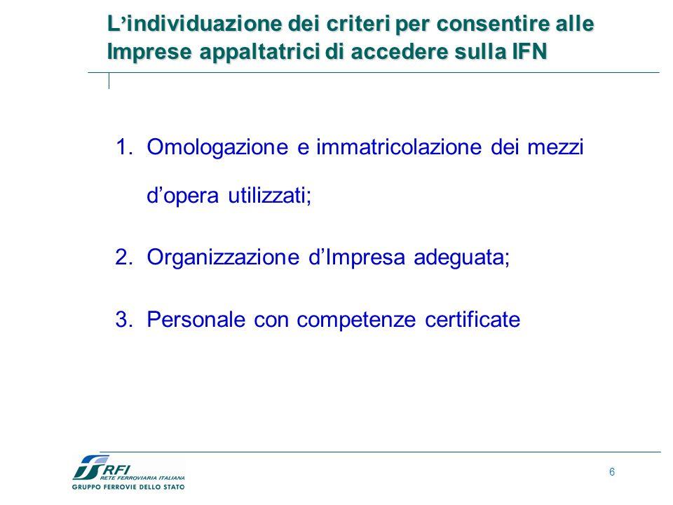 Omologazione e immatricolazione dei mezzi d'opera utilizzati;