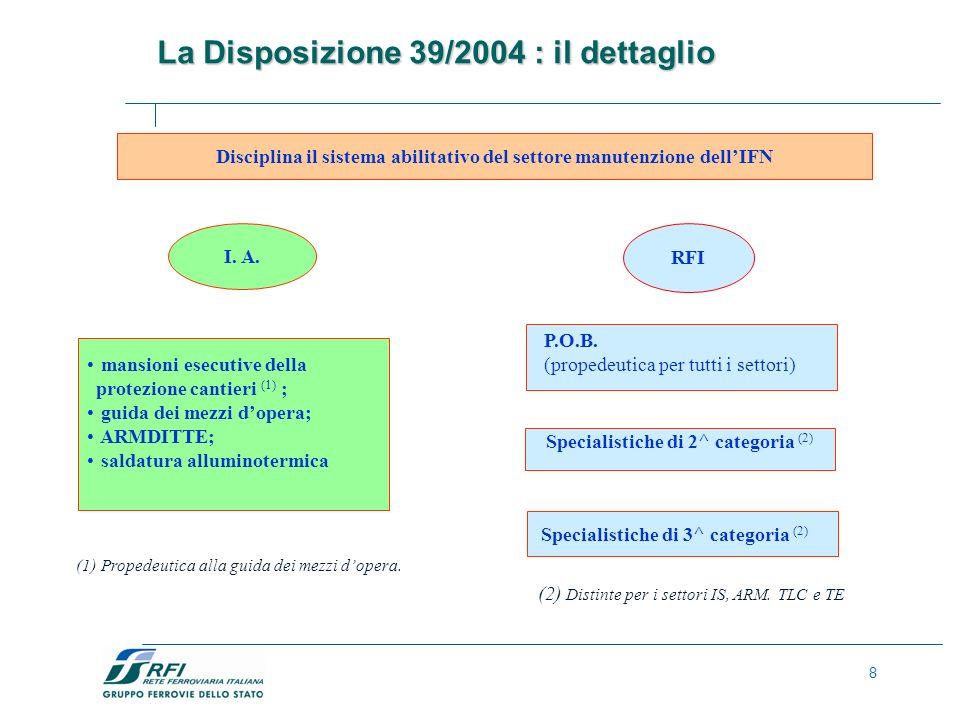 Disciplina il sistema abilitativo del settore manutenzione dell'IFN