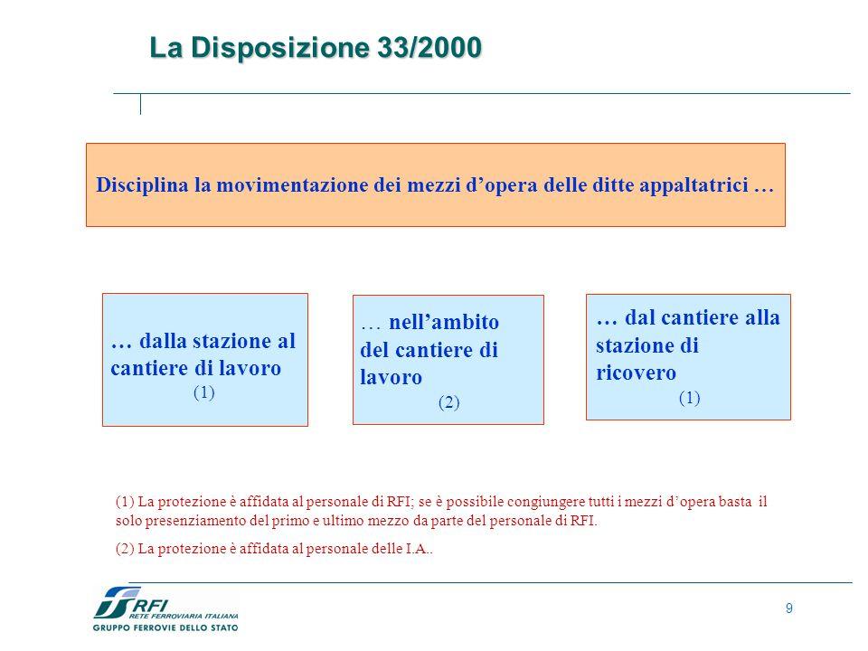 La Disposizione 33/2000 … nell'ambito del cantiere di lavoro