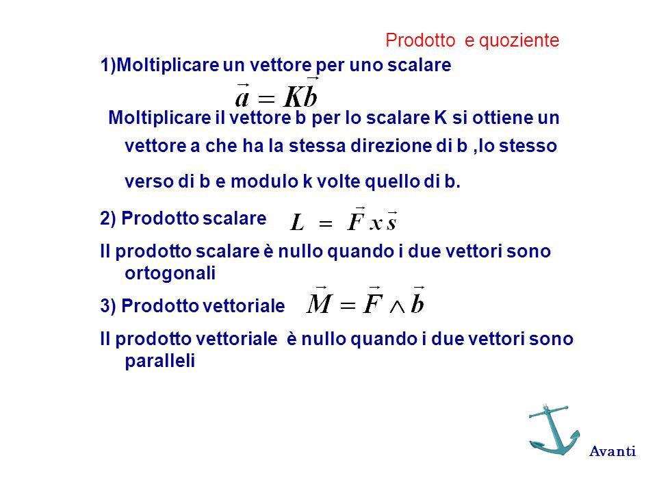 Prodotto e quoziente 1)Moltiplicare un vettore per uno scalare.