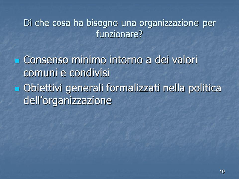 Di che cosa ha bisogno una organizzazione per funzionare