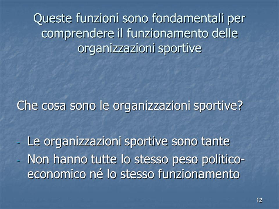 Queste funzioni sono fondamentali per comprendere il funzionamento delle organizzazioni sportive