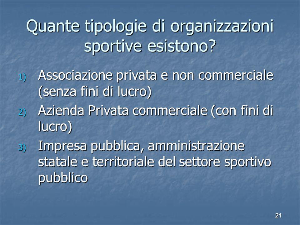 Quante tipologie di organizzazioni sportive esistono