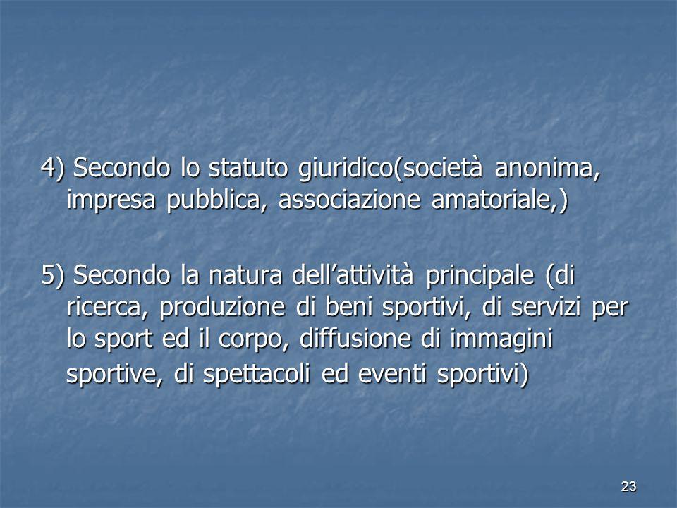 4) Secondo lo statuto giuridico(società anonima, impresa pubblica, associazione amatoriale,)