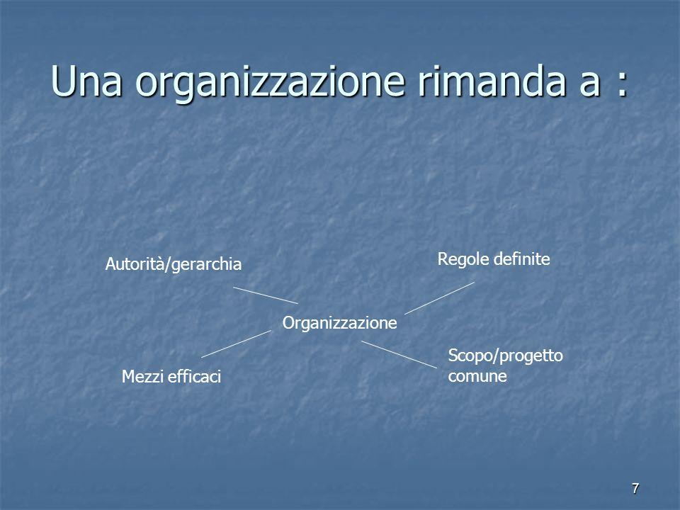 Una organizzazione rimanda a :