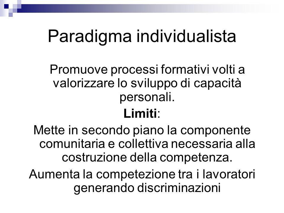 Paradigma individualista