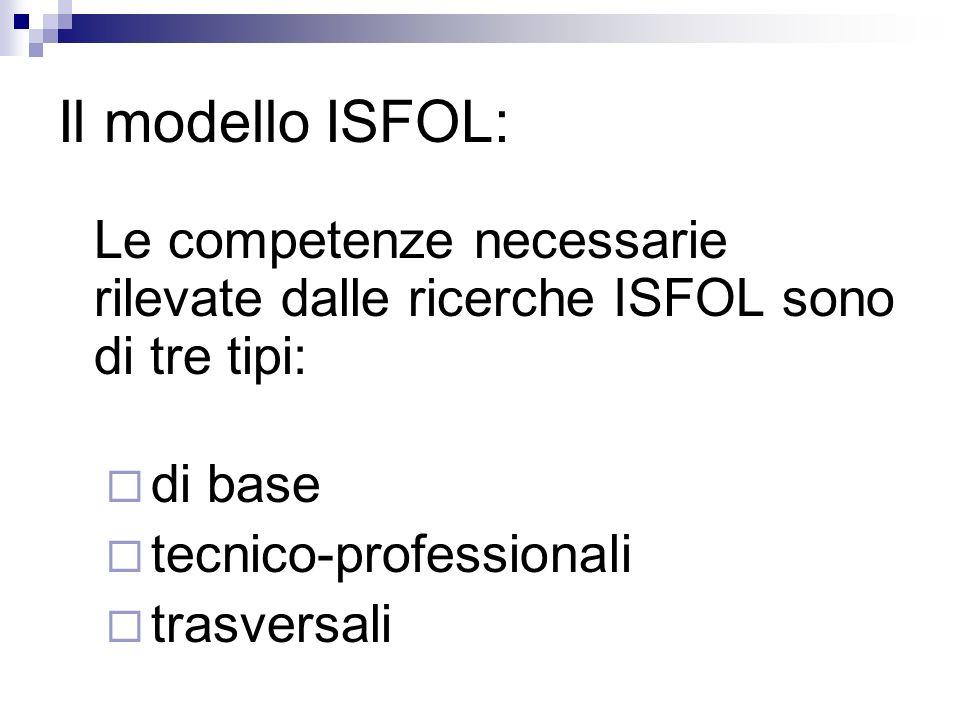 Il modello ISFOL: di base tecnico-professionali trasversali