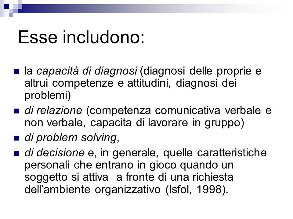 Esse includono: la capacità di diagnosi (diagnosi delle proprie e altrui competenze e attitudini, diagnosi dei problemi)