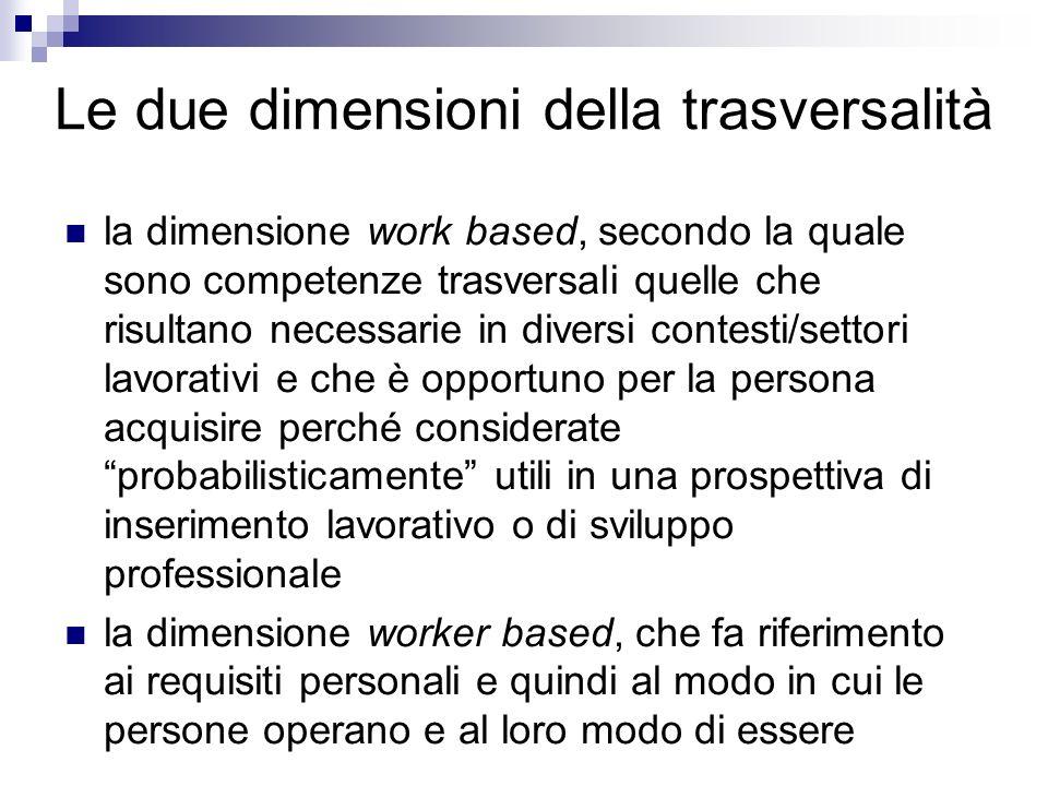 Le due dimensioni della trasversalità