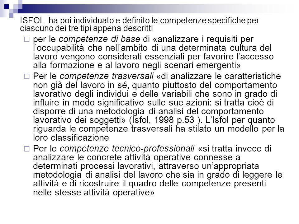 ISFOL ha poi individuato e definito le competenze specifiche per ciascuno dei tre tipi appena descritti