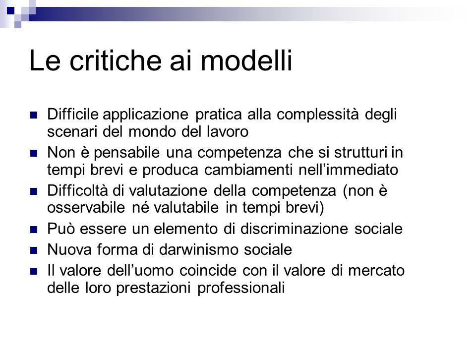 Le critiche ai modelliDifficile applicazione pratica alla complessità degli scenari del mondo del lavoro.