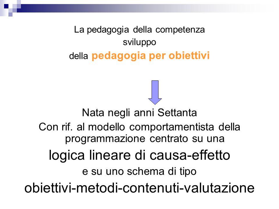 logica lineare di causa-effetto obiettivi-metodi-contenuti-valutazione