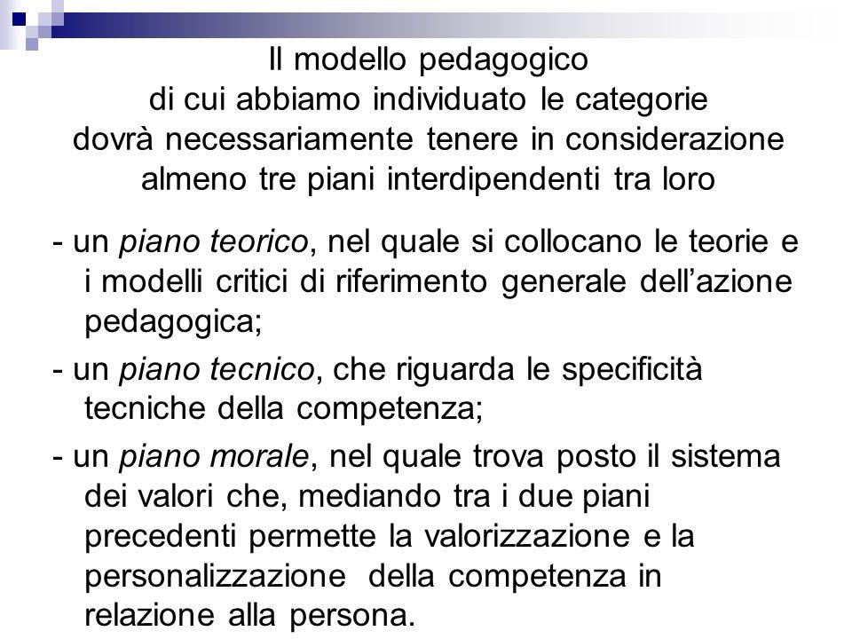 Il modello pedagogico di cui abbiamo individuato le categorie dovrà necessariamente tenere in considerazione almeno tre piani interdipendenti tra loro
