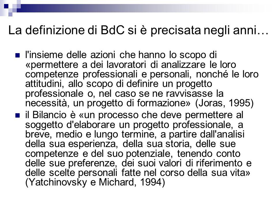 La definizione di BdC si è precisata negli anni…