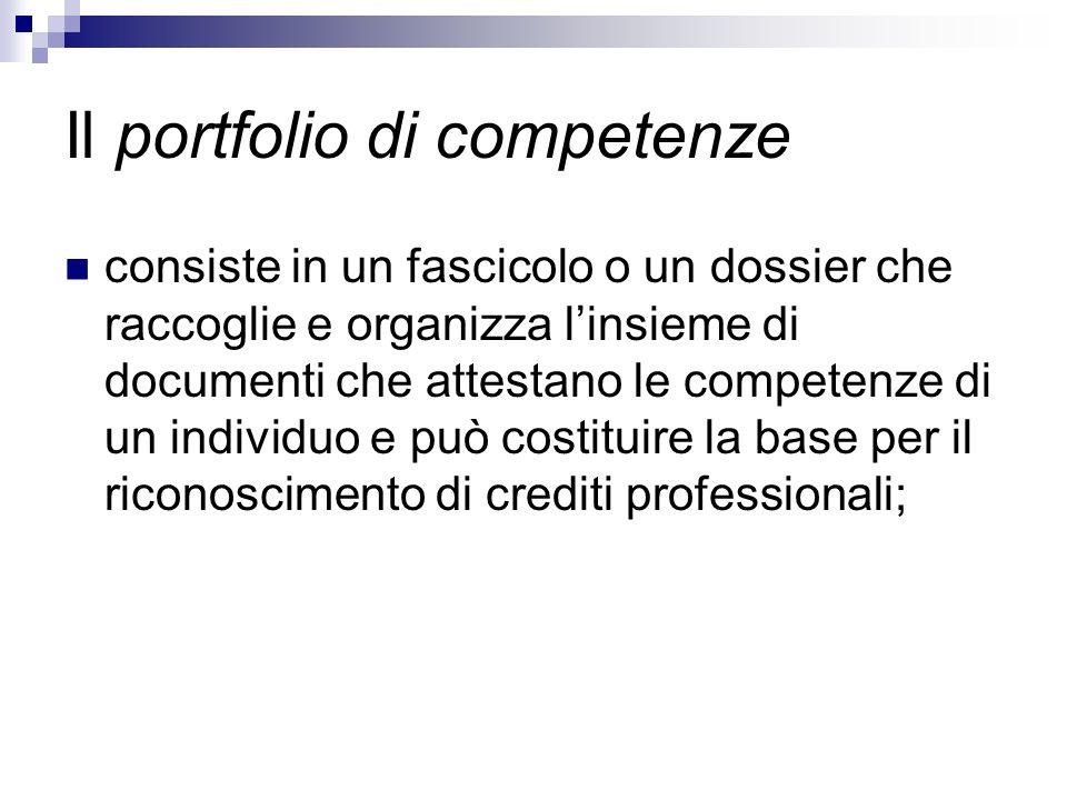 Il portfolio di competenze