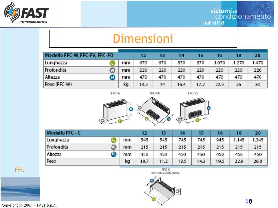 Dimensioni FFC