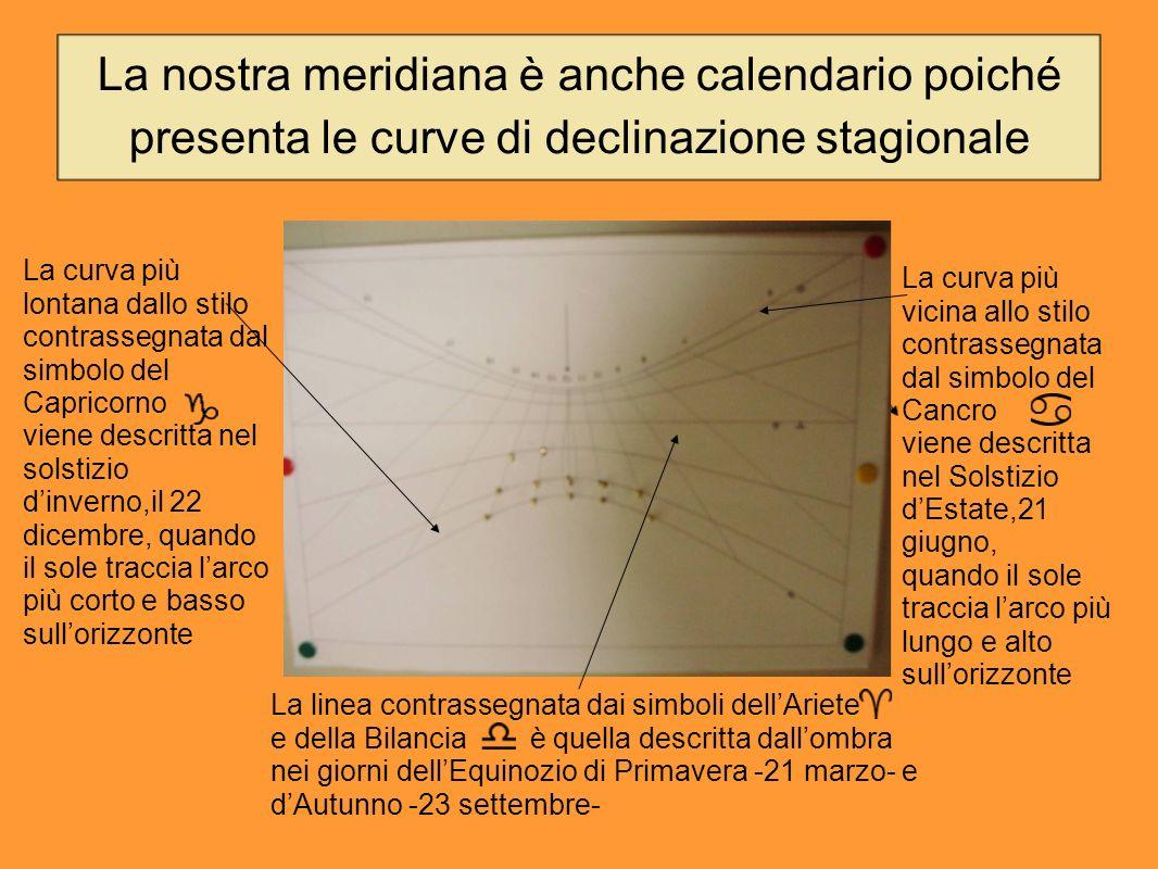 La nostra meridiana è anche calendario poiché presenta le curve di declinazione stagionale