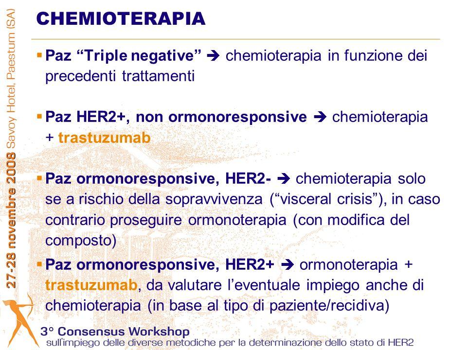 CHEMIOTERAPIA Paz Triple negative  chemioterapia in funzione dei precedenti trattamenti.